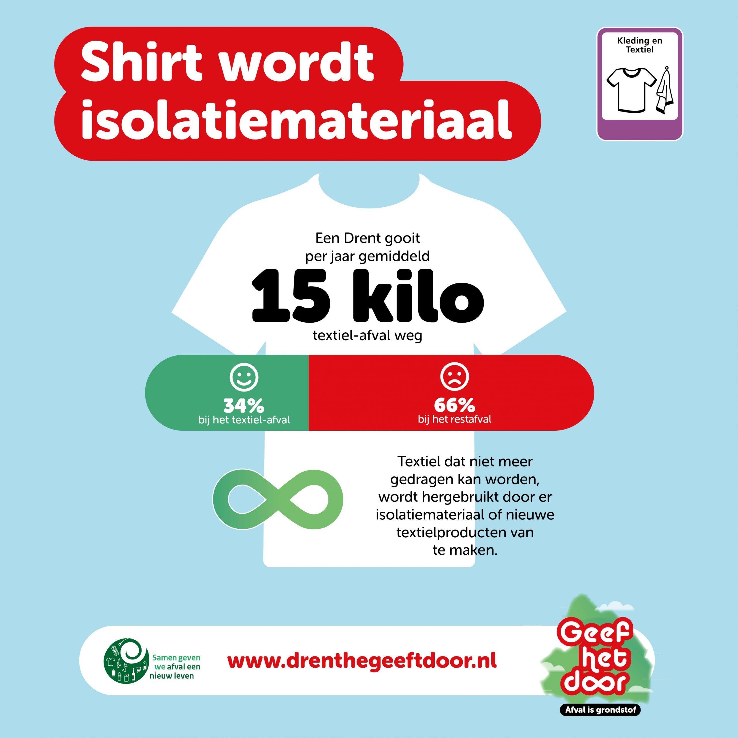 Shirt wordt isolatiemateriaal